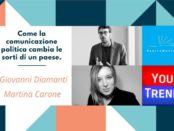 Incontro con YouTrend: la comunicazione e il marketing politico